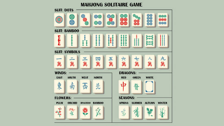 合法的にお金を賭けて遊ぶオンライン麻雀ゲーム!DORA麻雀とは?